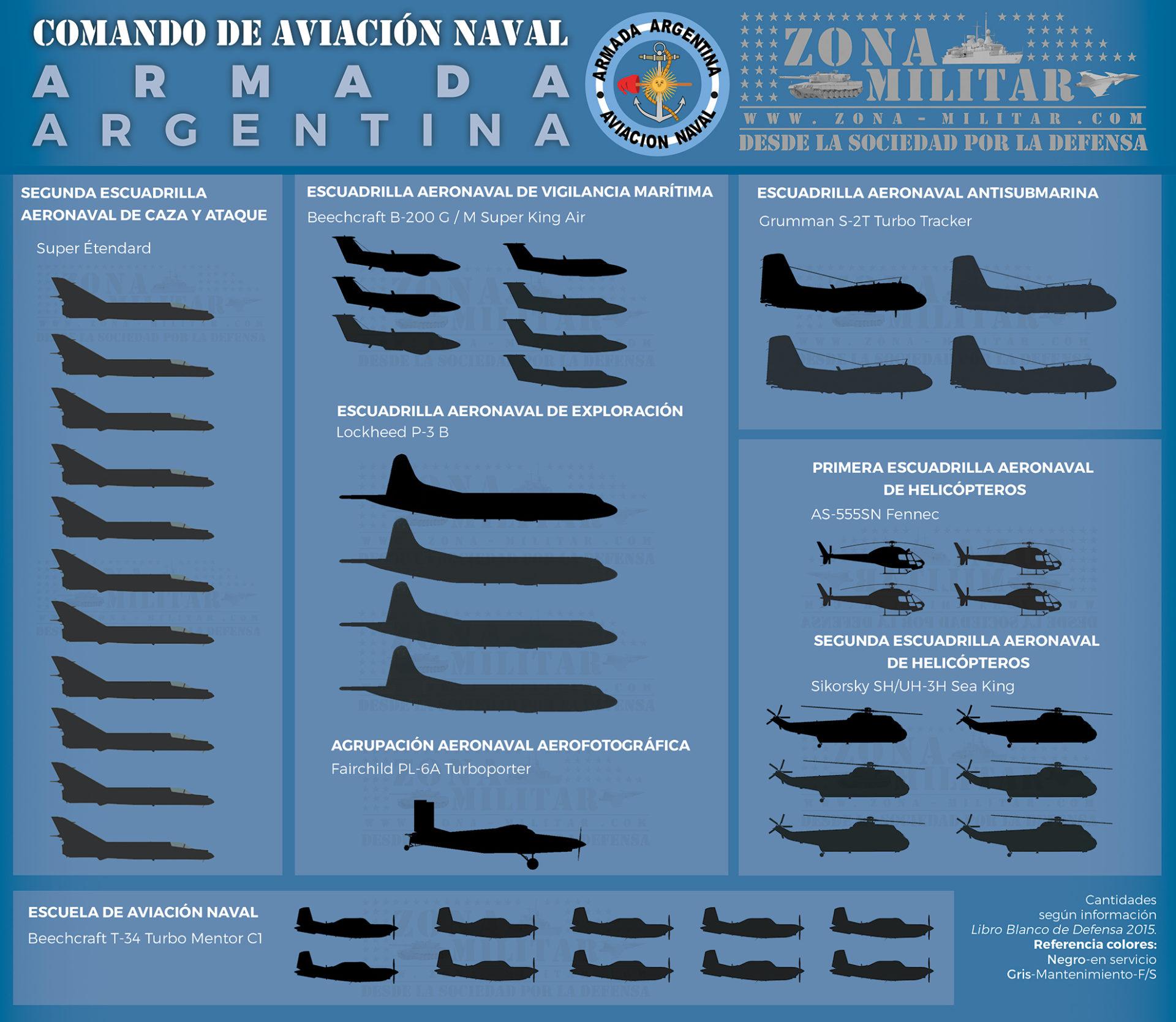 Acción Militar - Página 296 - Noticiero Digital